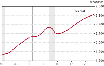 2014q1-forecast-update-ex-2