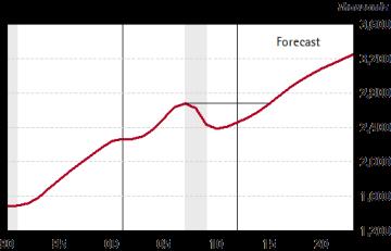 2014q1-forecast-update-ex-2