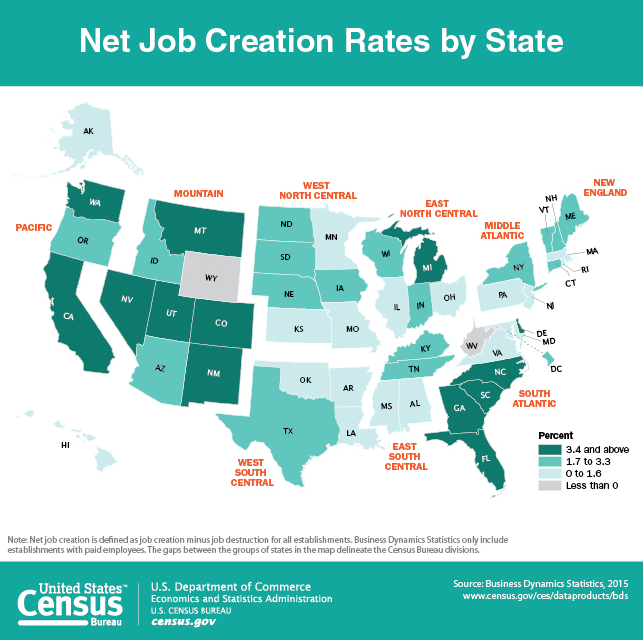 Net Job Creation Rates by State